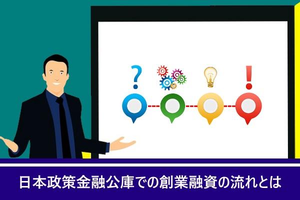 日本政策金融公庫での創業融資の流れとは