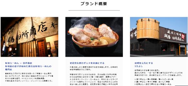 フランチャイズ「麺場田所商店」