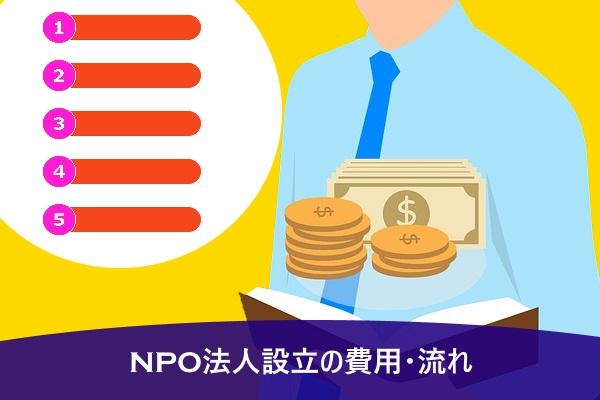 NPO法人設立の費用・流れ