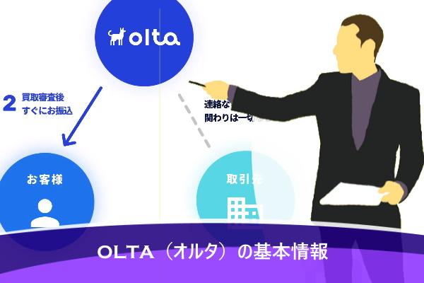 OLTA(オルタ)の基本情報