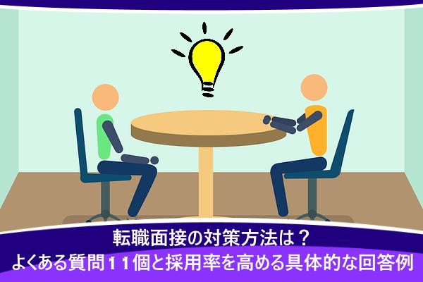 転職面接の対策方法は?よくある質問11個と採用率を高める具体的な回答例