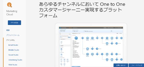 Salesforce Marketing Cloud(セールスフォースマーケティングクラウド)
