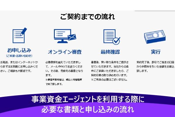 事業資金エージェントを利用する際に必要な書類と申し込みの流れ